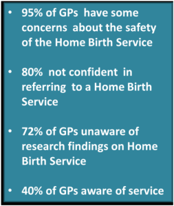 GP HB survey findings
